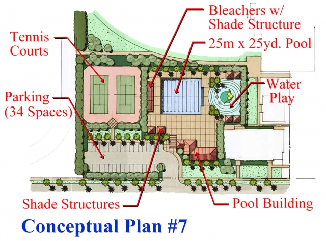 This is Conceptual Plan number 7, provided by the city. One major change has been made to this rendering, and that is the addition of an exit area on the west side of the parking lot. It is hoped that completion of this swimming complex will occur in December of 2008. The Gazette incorrectly stated completion for December, 2009, in last week's edition.