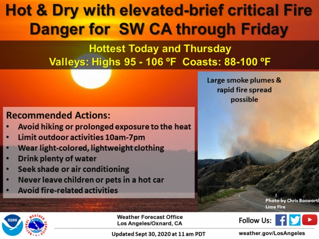 A strong ridge of high pressure will bring an extended heat wave to southwest California with hot and dry conditions through Friday of this week. In addition, very dry conditions and offshore breezes will create elevated to brief critical fire conditions to the area, with potential large smoke plumes and rapid fire spread with any new or existing fire. This is not the time for a long hike or to start outdoor work if you are not prepared for very hot weather. Avoid being outdoors during the hottest part of the day between 10am and 6pm.Drink plenty of water and never leave children or pets in a hot vehicle for any amount of time. In addition, the hot and dry conditions will be very receptive to fire growth that will quickly create strong updrafts and towering smoke plumes. Avoid any fire-related activities during this hot stretch such as campfires, weed abatement, smoking, and fireworks.