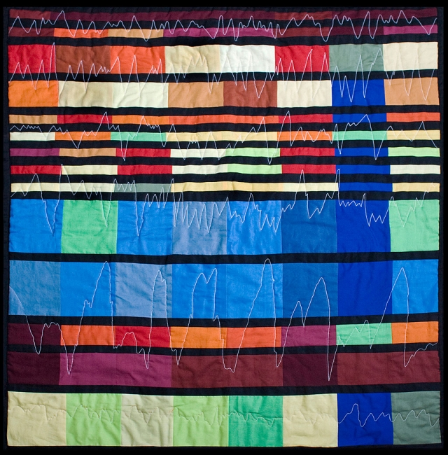 "Quilt name:  ""Capturing Phase Dynamics""  by designer/quilter, Becky Haycox."