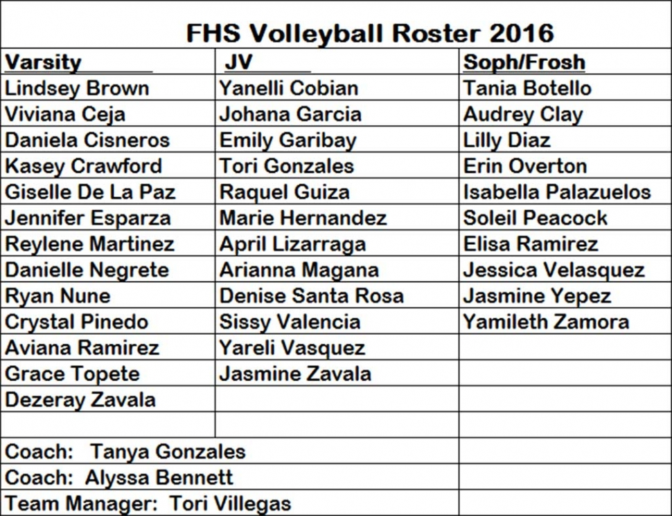 2016 Fillmore Flashes Volleyball Roster